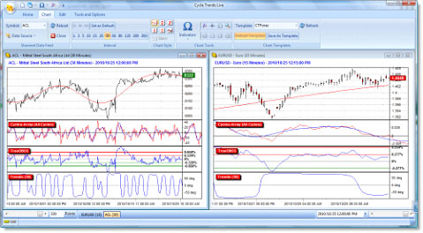 Forex training courses in south africa
